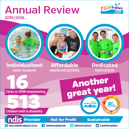 2015/16 Rainbow Club Annual Report Cover